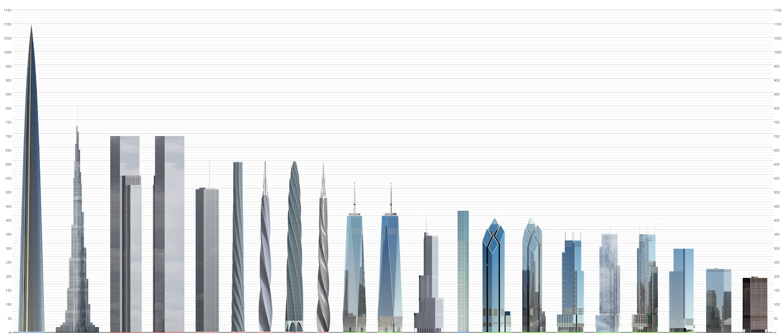 Tallest Building in the World