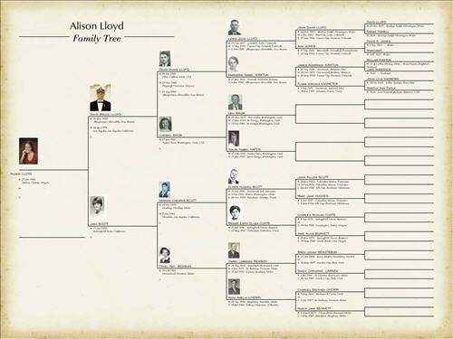Where Can You Find A Printable Family Tree Template