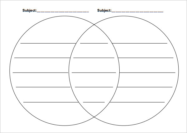 Creating a venn diagram template ccuart Image collections