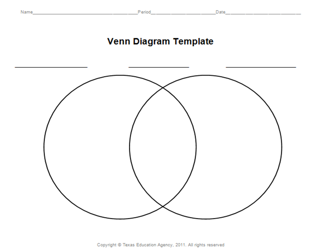 Great venn diagram powerpoint template contemporary entry level a venn diagram template pooptronica Choice Image