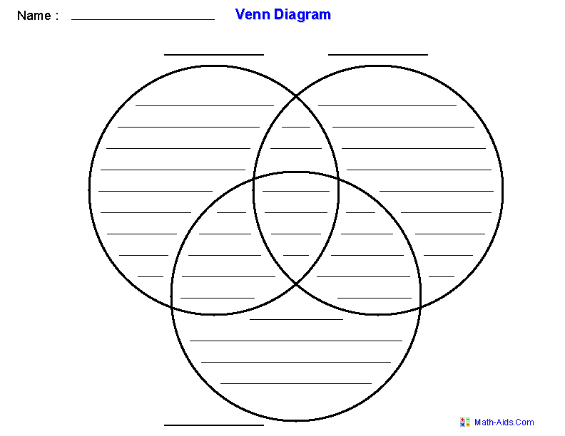 creating a venn diagram template