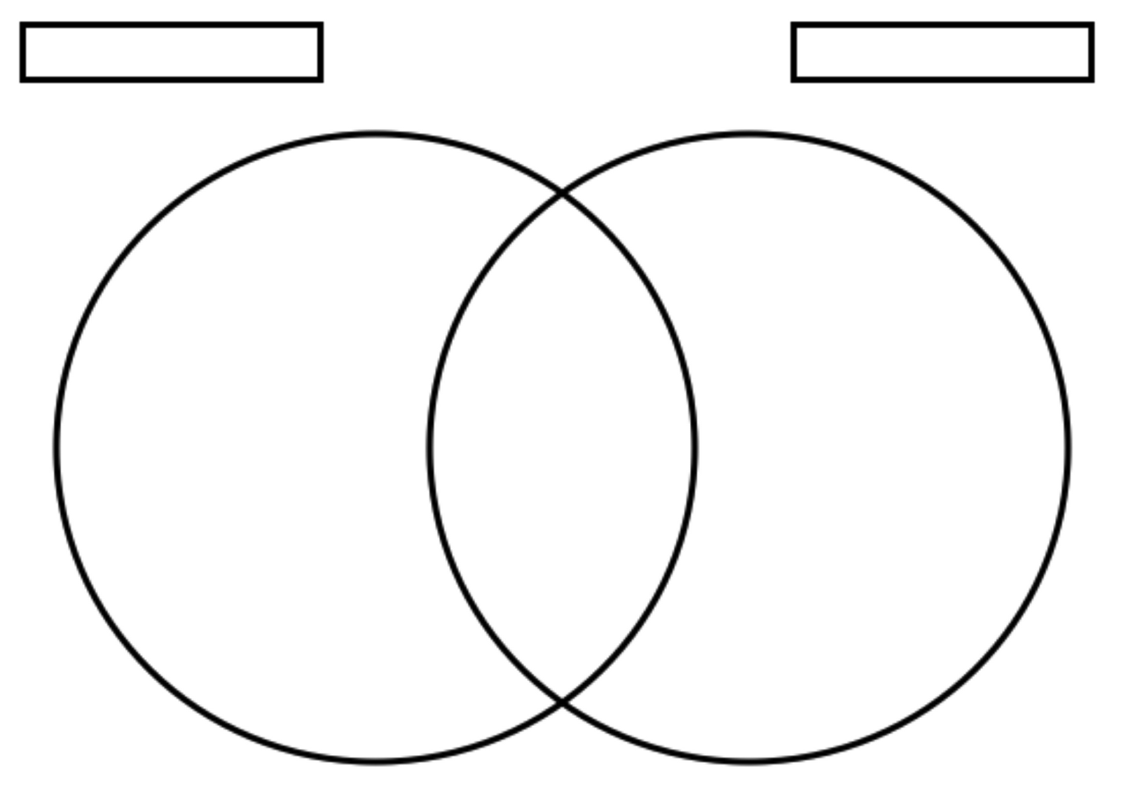 Effortless image for printable venn diagram