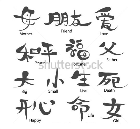 What is a Chinese alphabet after all?