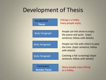 Dissertation proposal training development