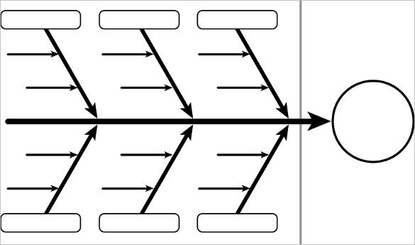 Cbc Fishbone Diagram Wiring Database