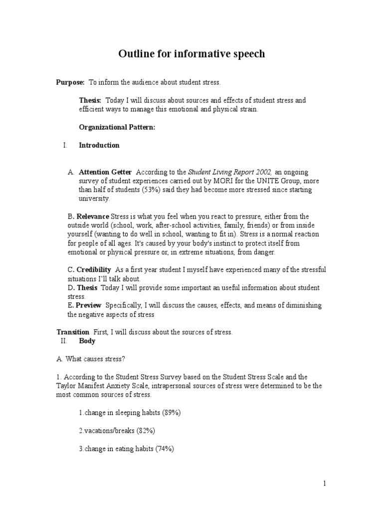 informative speech template View notes - informative speech outline template from comm std 1 at ucla informative speech outline template 5-6 minutes name: date: topic: general purpose: specific purpose: thesis statement: title.