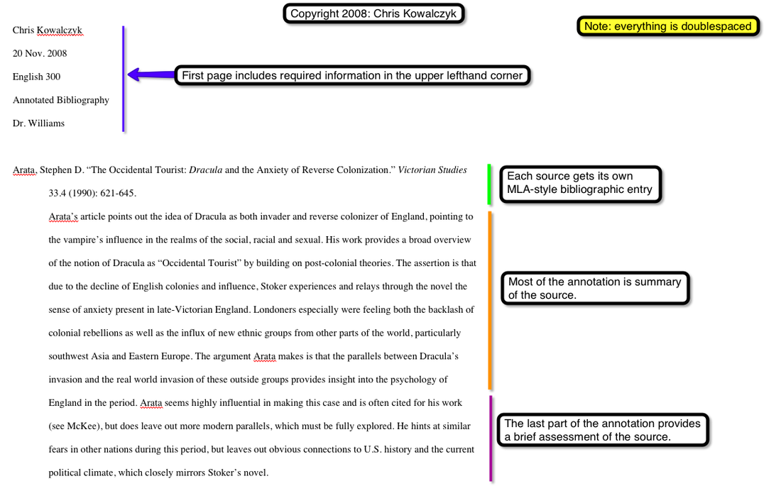 Annotated Bibliography Example - Obfuscata