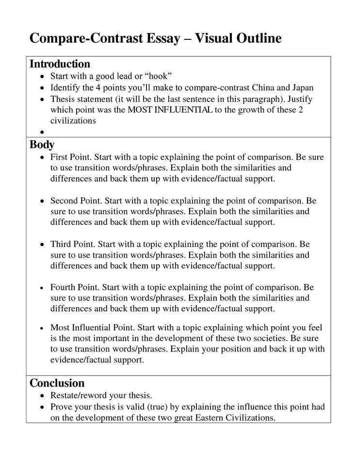 essay of comparing and contrasting How to write a compare/contrast essay compare and contrast essays are the other big essay types in academic writing follow bookrags.