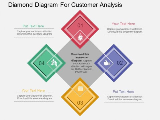 How to conduct a customer analysis for Client analysis template
