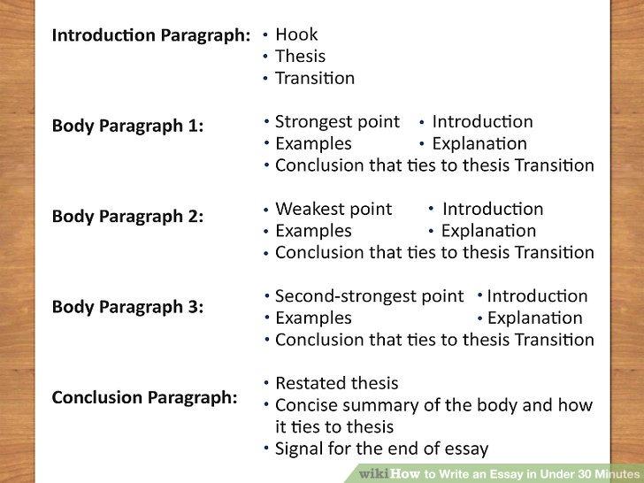 Topics to write an essay on