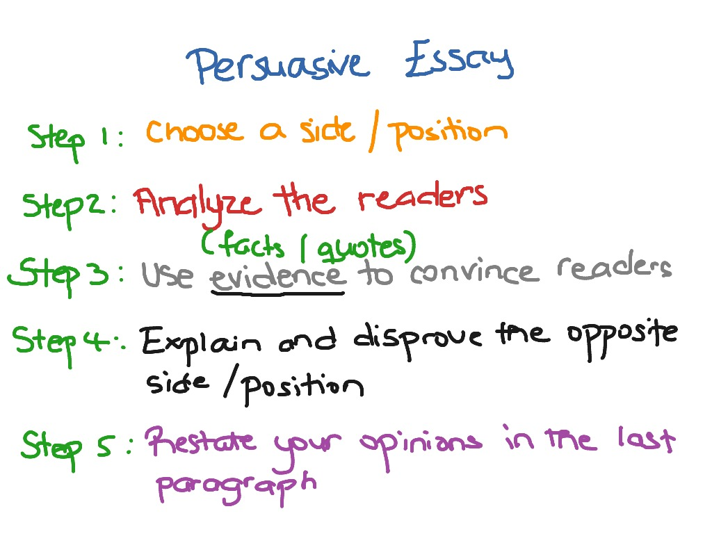 steps in writing persuasive essay