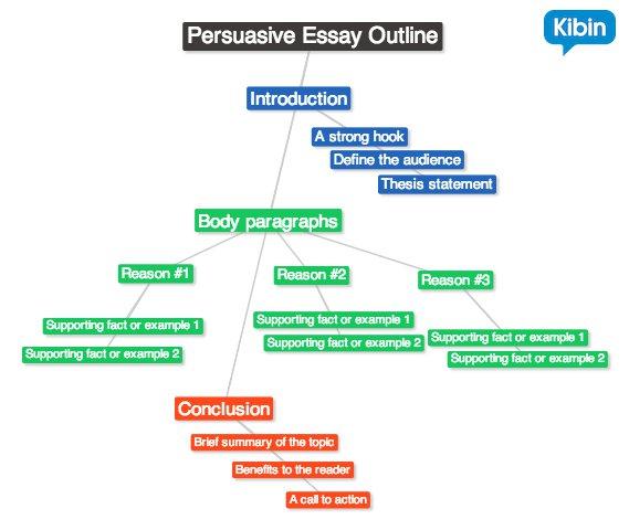 Find Essays