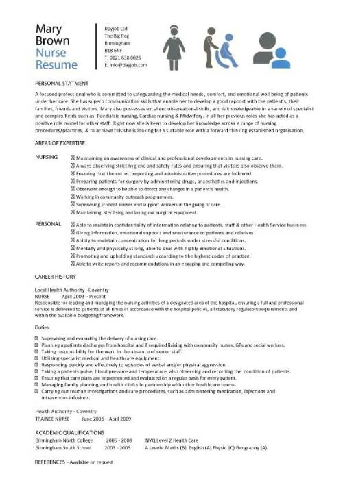 resume for nurses sample