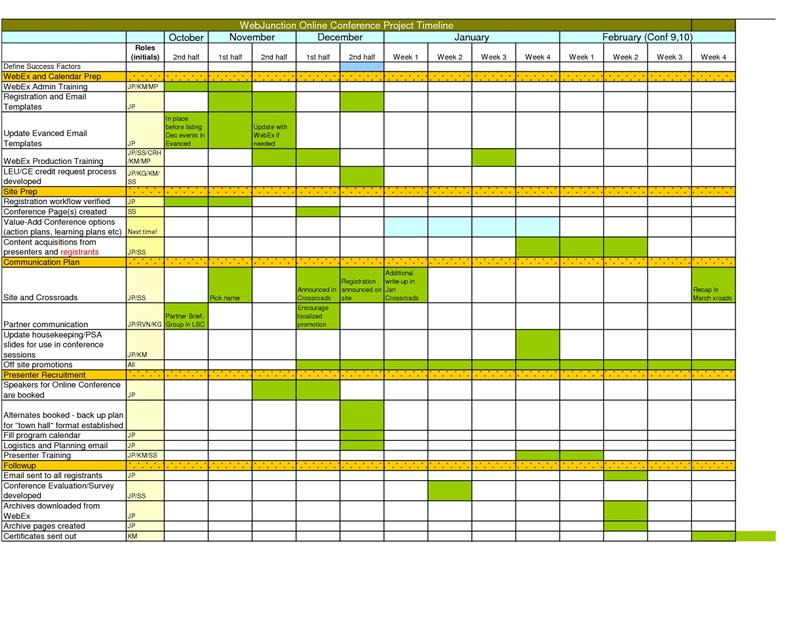 Best timeline templates - Plan program design plot to follow ...