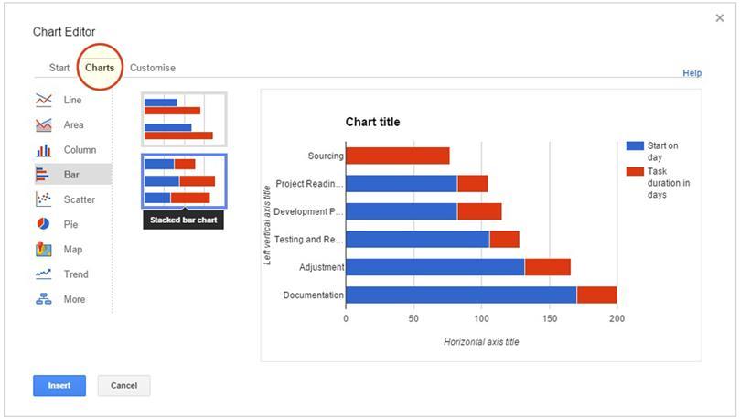 Easy Gantt Chart Makers - Obfuscata