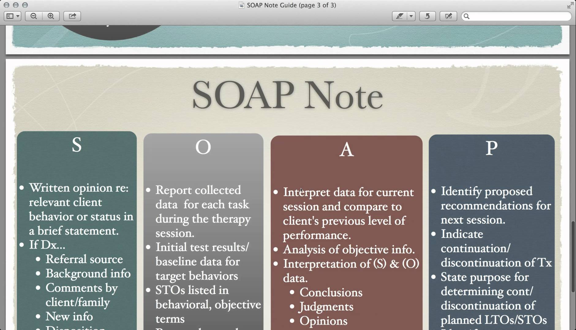 What is a SOAP Note