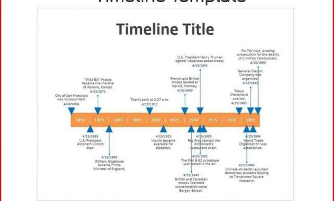 a timeline