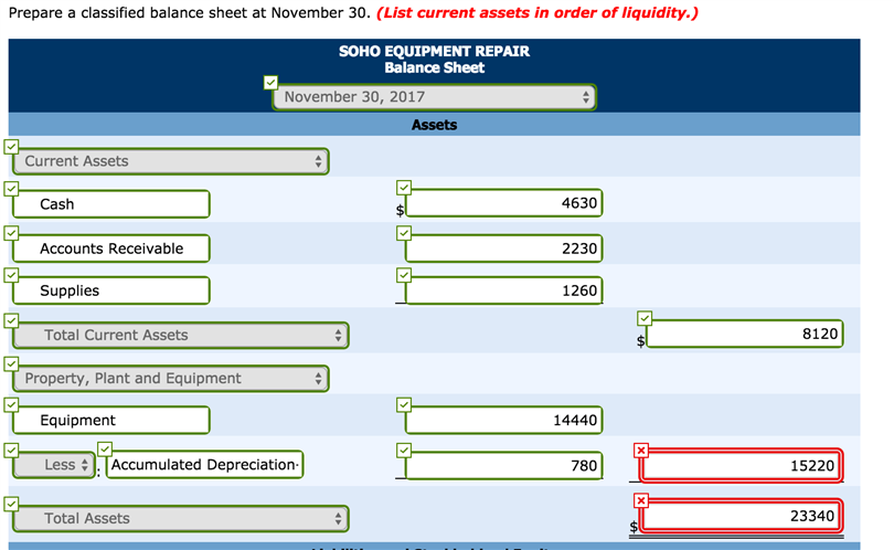 Classified Balance Sheet Obfuscata – Classified Balance Sheet Template