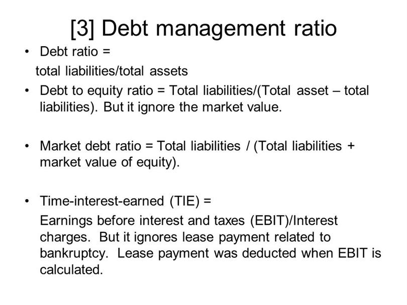 Debt to Equity Ratio Formula