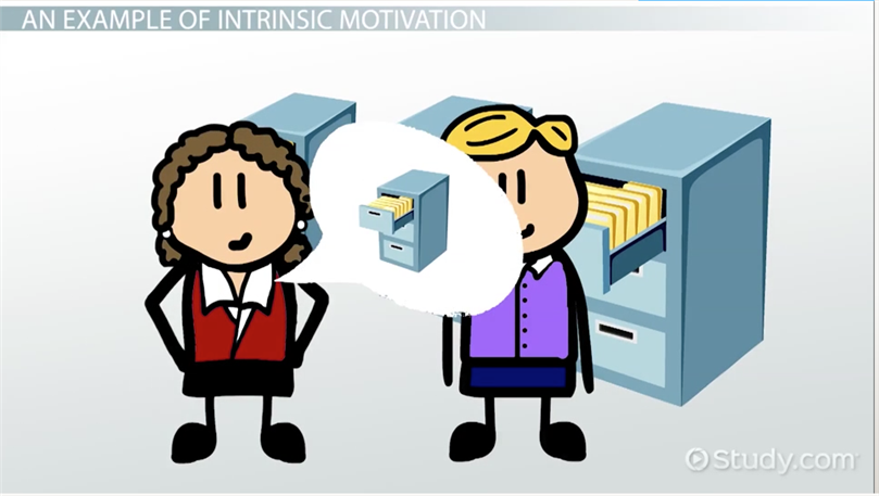 thesis on motivation at workplace Most employees need motivation to feel good about their jobs and perform optimally some employees are money motivated while others find recognition and rewards personally motivating.