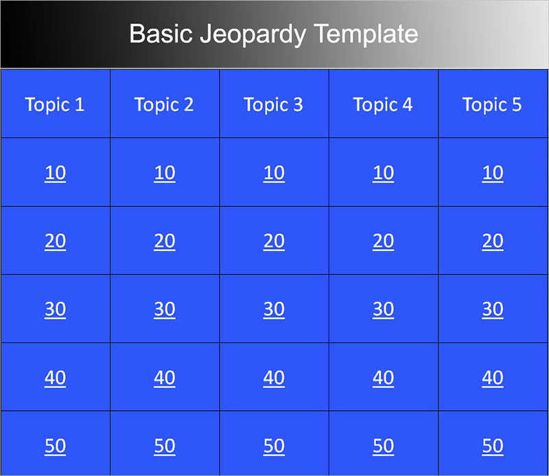 Jeopardy templates for Microsoft powerpoint jeopardy game template