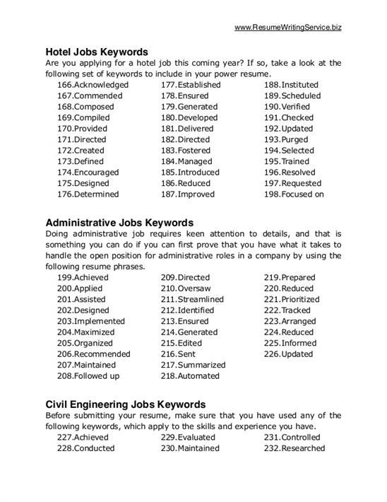 keywords for resume writing