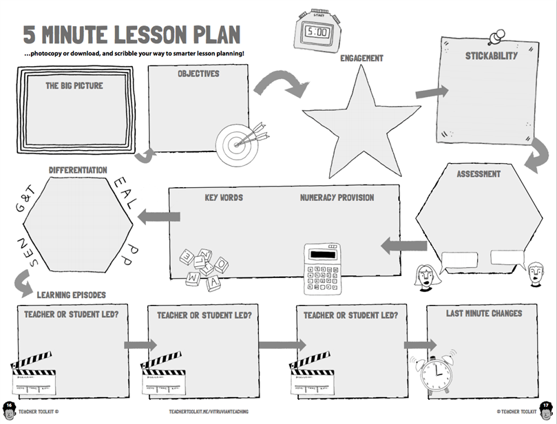 Lesson Plan Notes