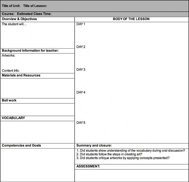 What Is Lesson Plan Template
