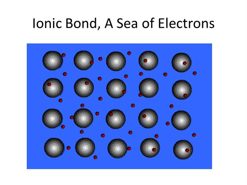 List of Metallic Bond Compounds
