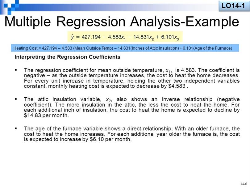 Regression Analysis ExamplesRegression Analysis Examples