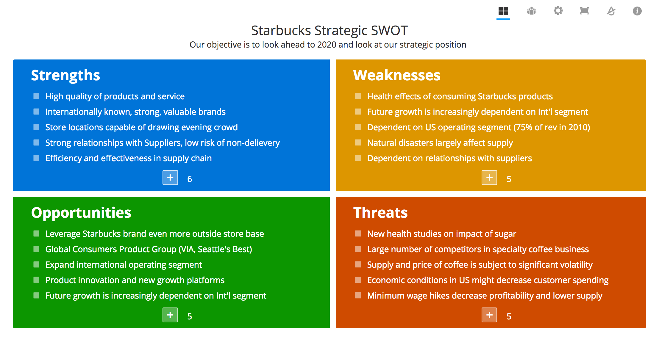 swot analysis for aflac essay example A swot analysis for a restaurant is slightly different compared to other businesses strengths, for example, may lay in the type of food you serve, pricing, friendliness of staff or even the decor.