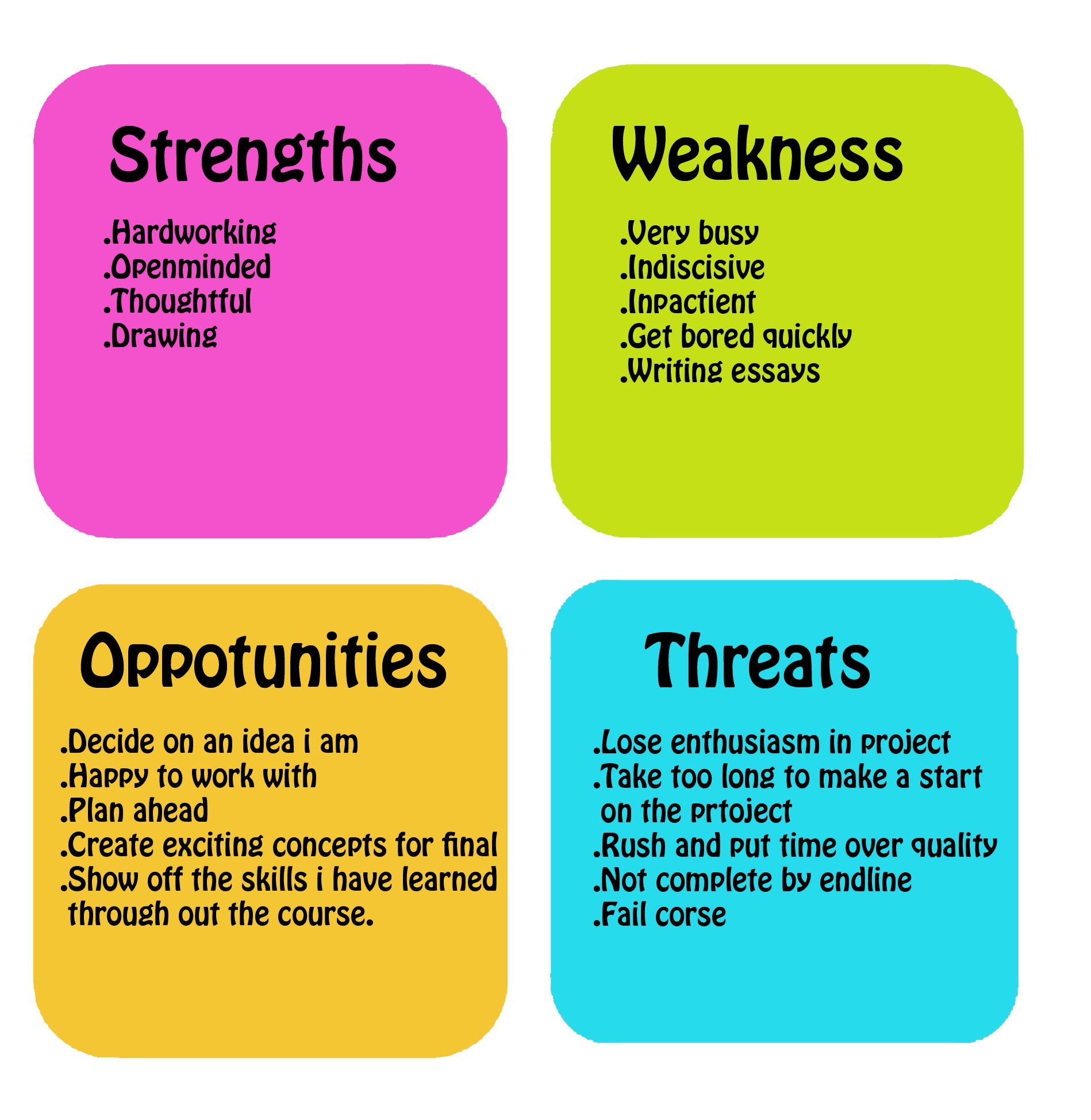 an analysis of ideal employee The swot analysis is a simple, albeit comprehensive strategy for identifying not only the weaknesses and threats of a plan but also the strengths and opportunities it makes possible.