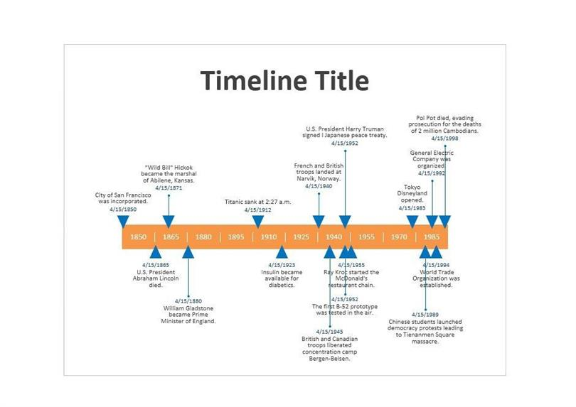 What Is A Timeline Template