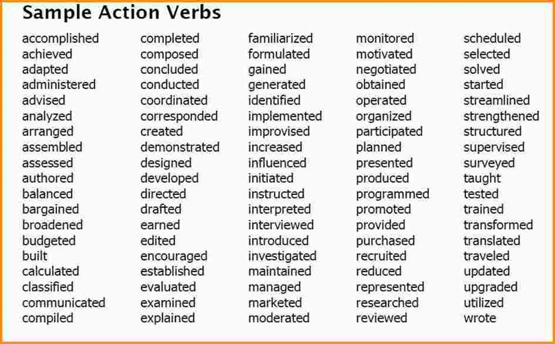 common english irregular verbs list pdf