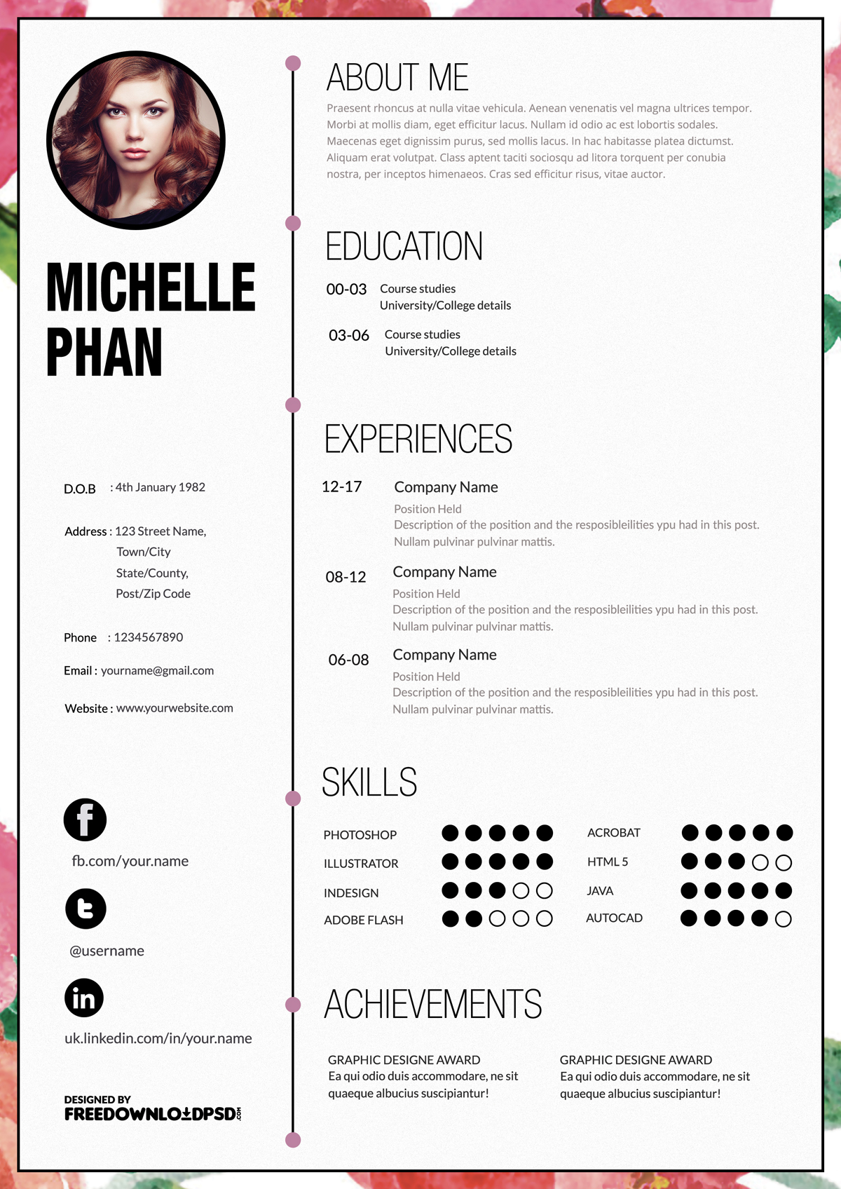 Where Can You Find A Cv Template
