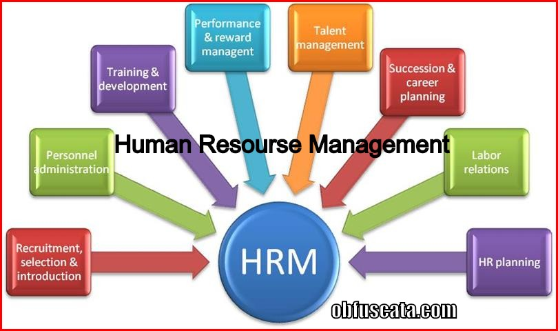 Human Resourse Management
