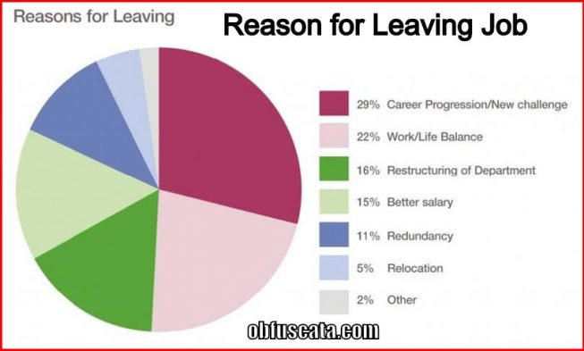 reason to leave a job