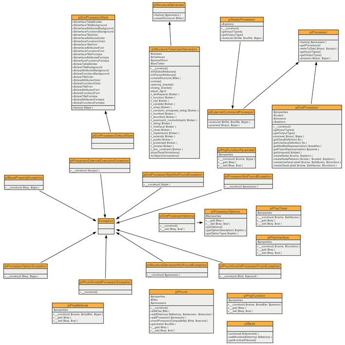 What Is Uml Diagram