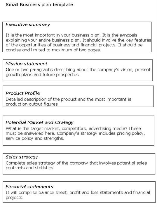 What Is A Business Plan Template