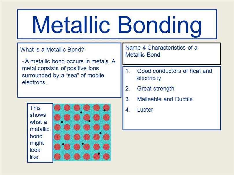 Metallic Bond Examples