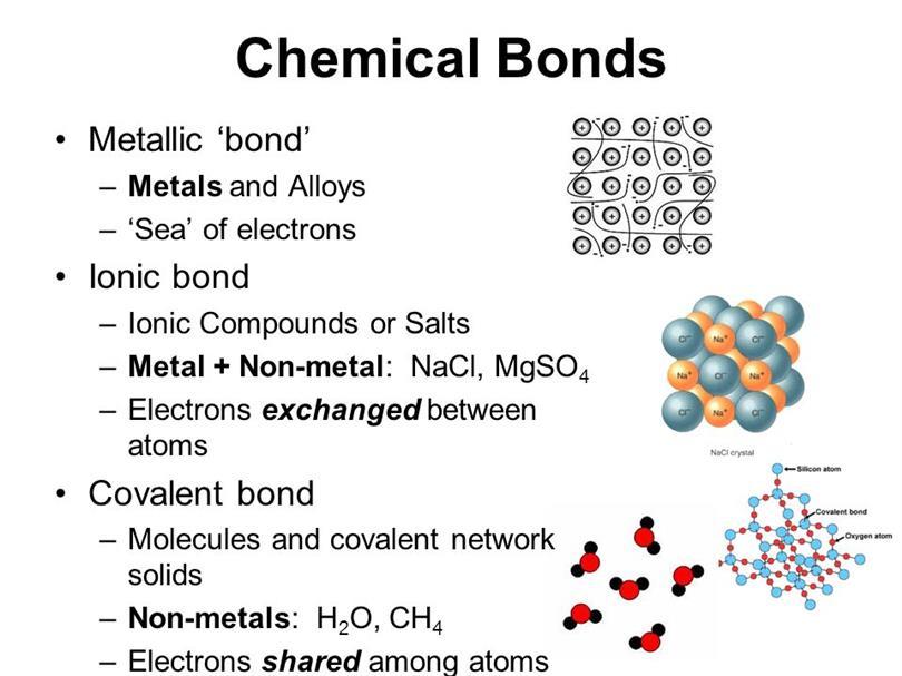 Examples For Metallic Bonds