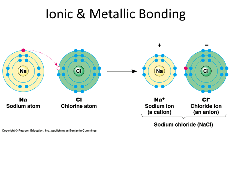 how to draw a metallic bond