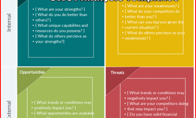 Points to note in swot analysis template ccuart Choice Image