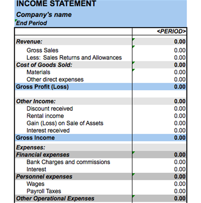 Income Statement Template  Profit Statement Template