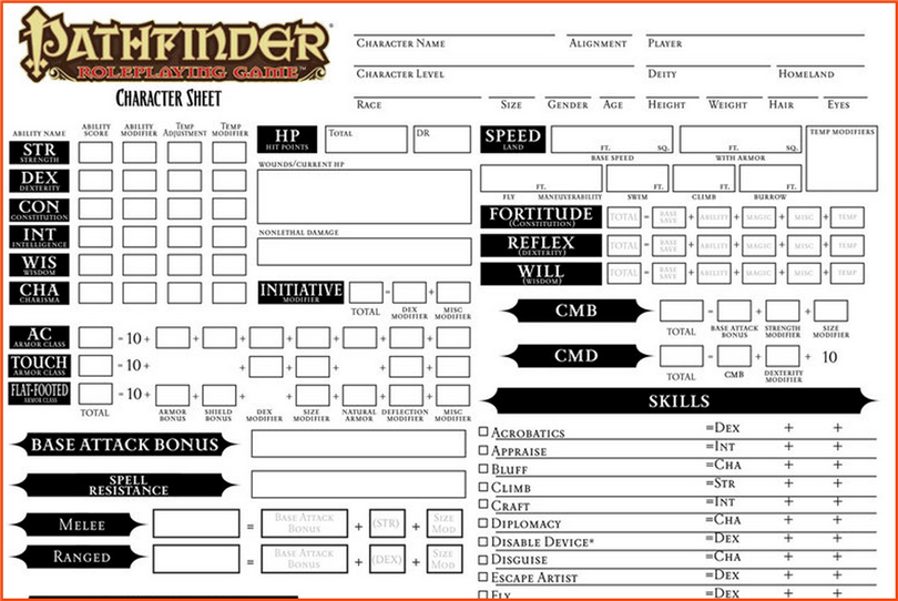 where can you find a pathfinder character sheet editable