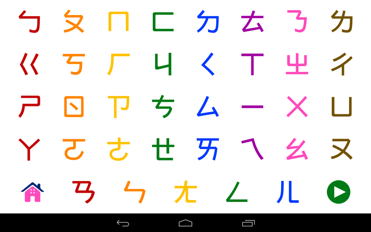 what is a chinese alphabet after all