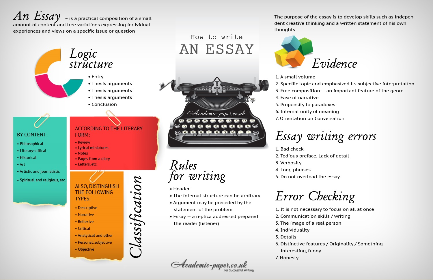 relevant guidelines towards write a great academics essay