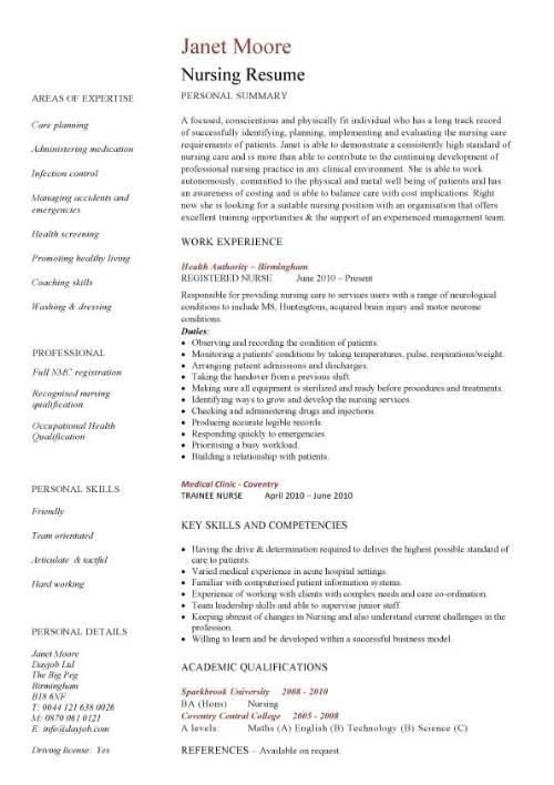 resume for nurses sample