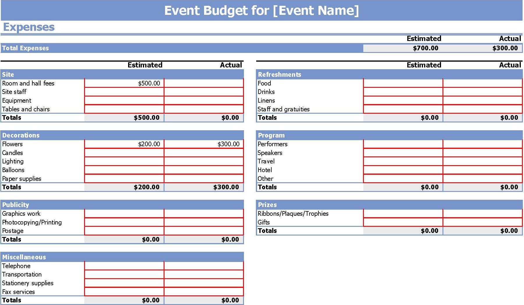 best budget template