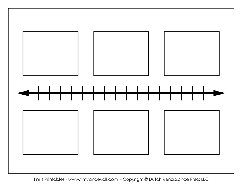 Points to Note in Timeline Template